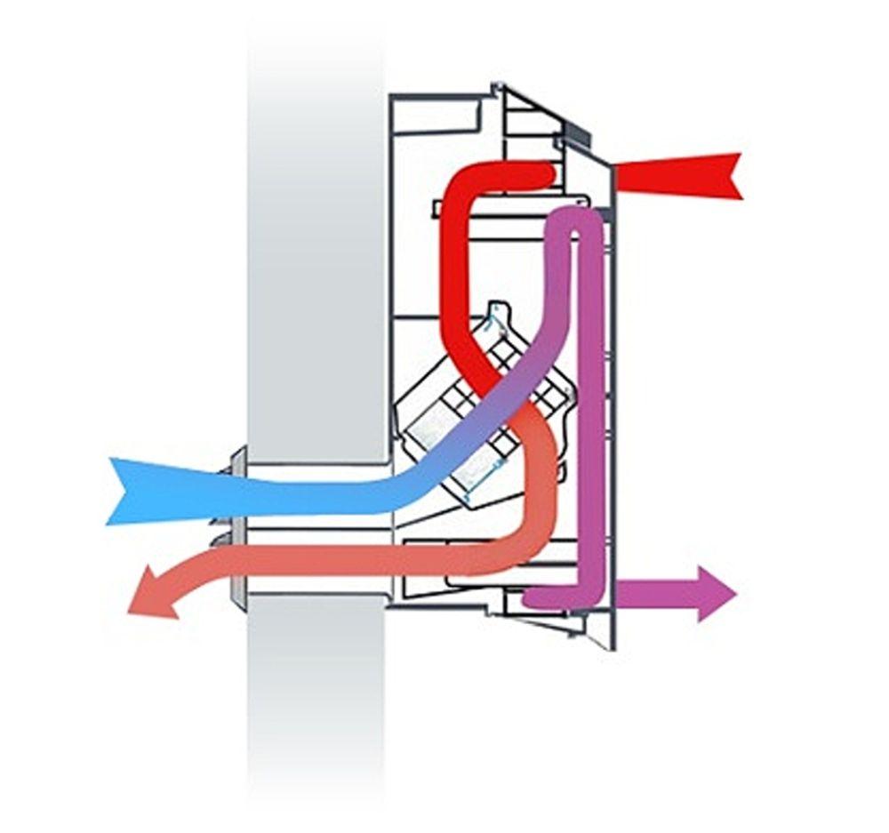 Chytré větrání díky větracím jednotkám s rekuperací slide 3